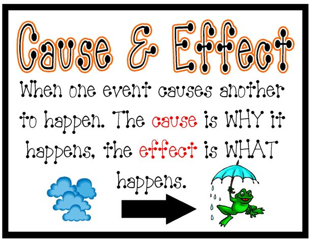 Cause and Effect Expository Text